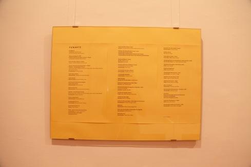 Experiências de Museus - Organogramas FUNARTE